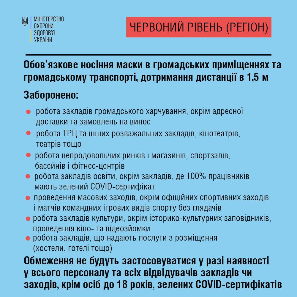 Минздрав опубликовал новые карантинные ограничения для разных зон эпидопасности, - ИНФОГРАФИКА, фото-4