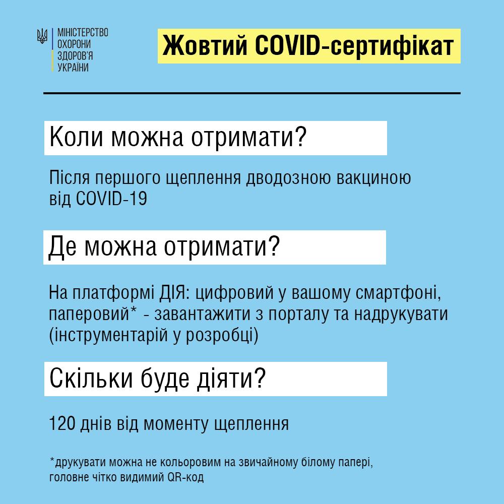 Когда можно получить и какими будут внутренние СOVID-сертификаты, - объяснение Минздрава, фото-2