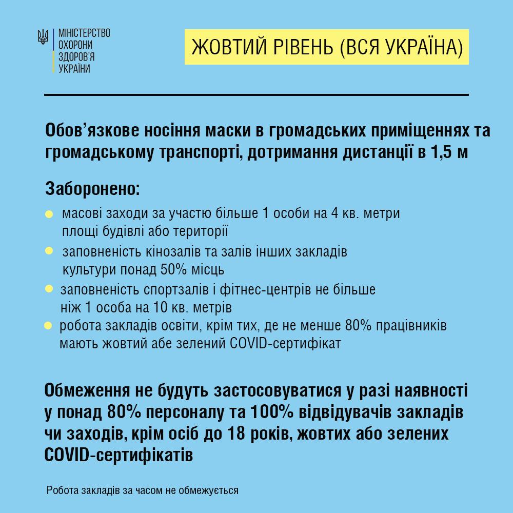Минздрав опубликовал новые карантинные ограничения для разных зон эпидопасности, - ИНФОГРАФИКА, фото-2