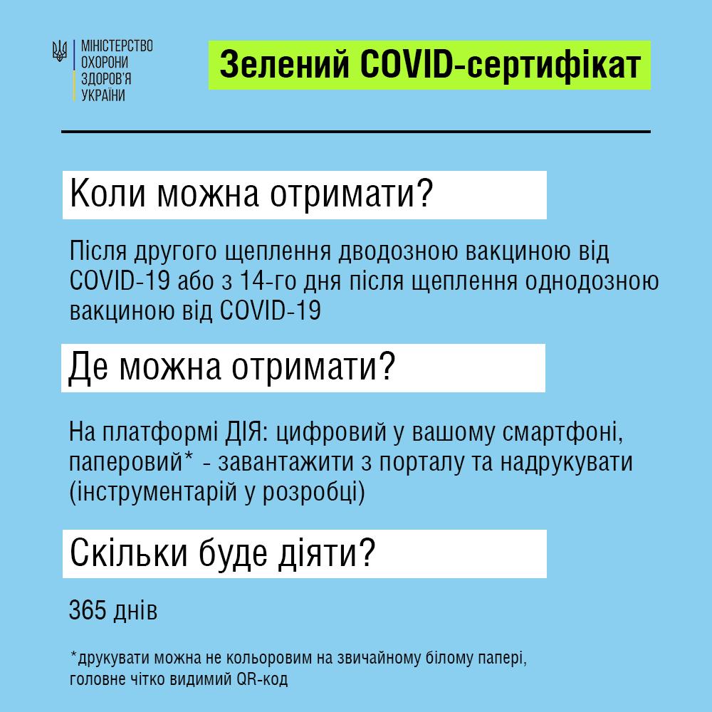 Когда можно получить и какими будут внутренние СOVID-сертификаты, - объяснение Минздрава, фото-1